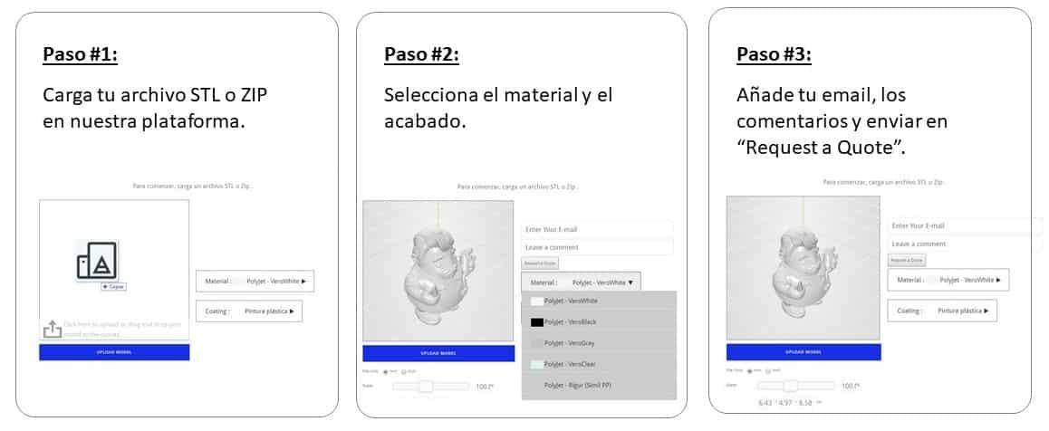 Paso 1: carga el archivo. Paso 2: selecciona el material y el acabado. Paso 3: email y enviar!